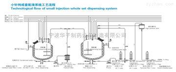 小針劑成套配液系統工藝流程