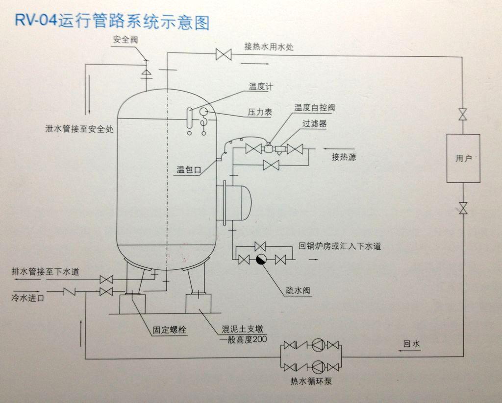 容积式热交换器使用说明书